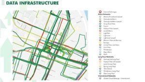Data infrastructure graph for Newark, NJ