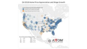 Graph showing prices outpacing annualized wages in the United States